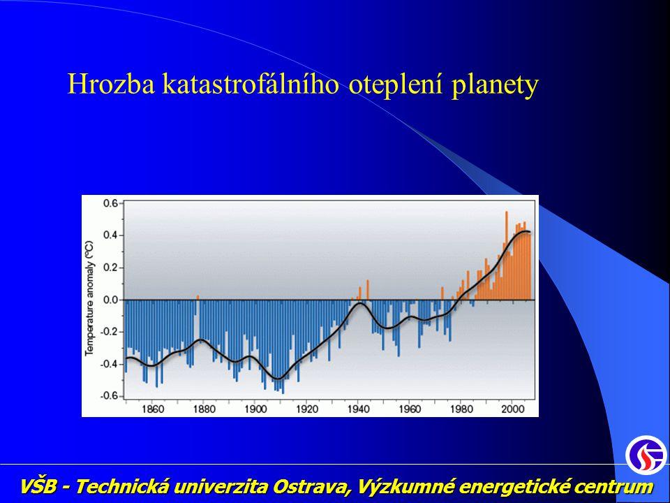 VŠB - Technická univerzita Ostrava, Výzkumné energetické centrum Hrozba katastrofálního oteplení planety