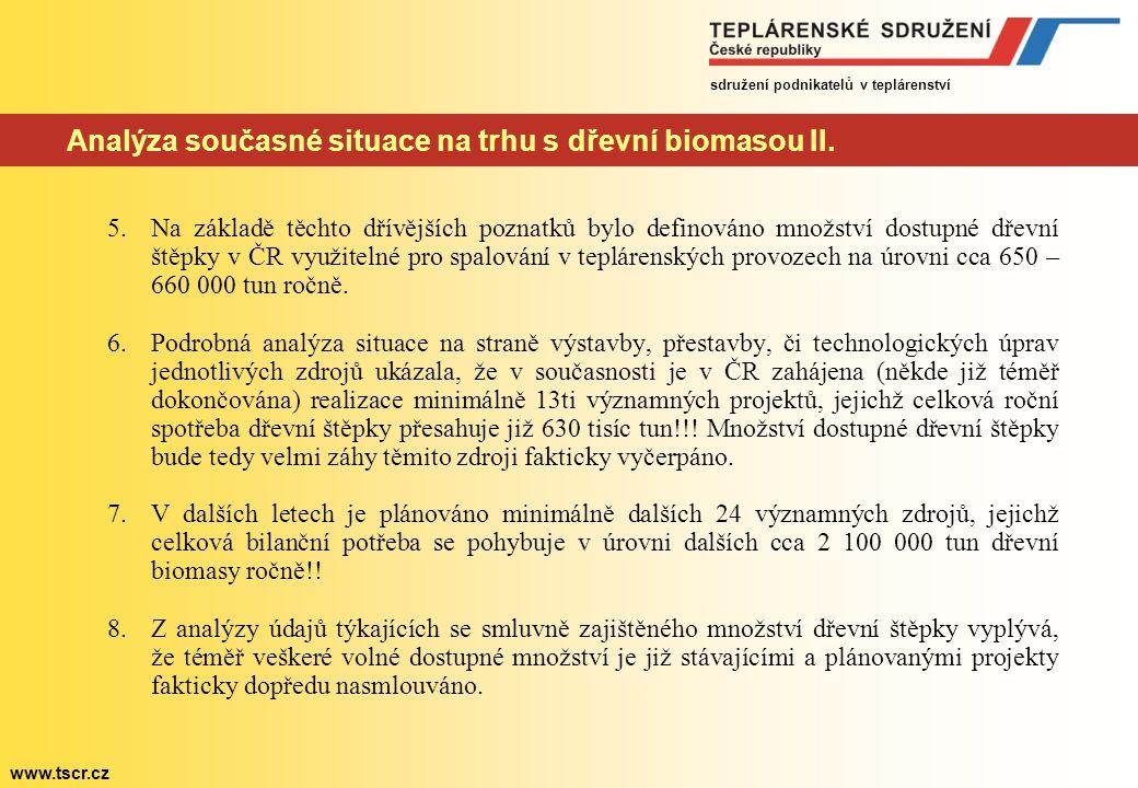 sdružení podnikatelů v teplárenství www.tscr.cz Analýza současné situace na trhu s dřevní biomasou II. 5.Na základě těchto dřívějších poznatků bylo de