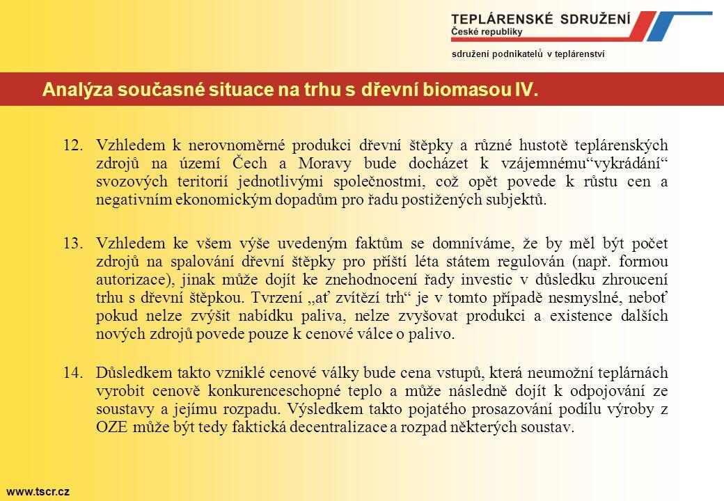 sdružení podnikatelů v teplárenství www.tscr.cz Analýza současné situace na trhu s dřevní biomasou IV. 12.Vzhledem k nerovnoměrné produkci dřevní štěp