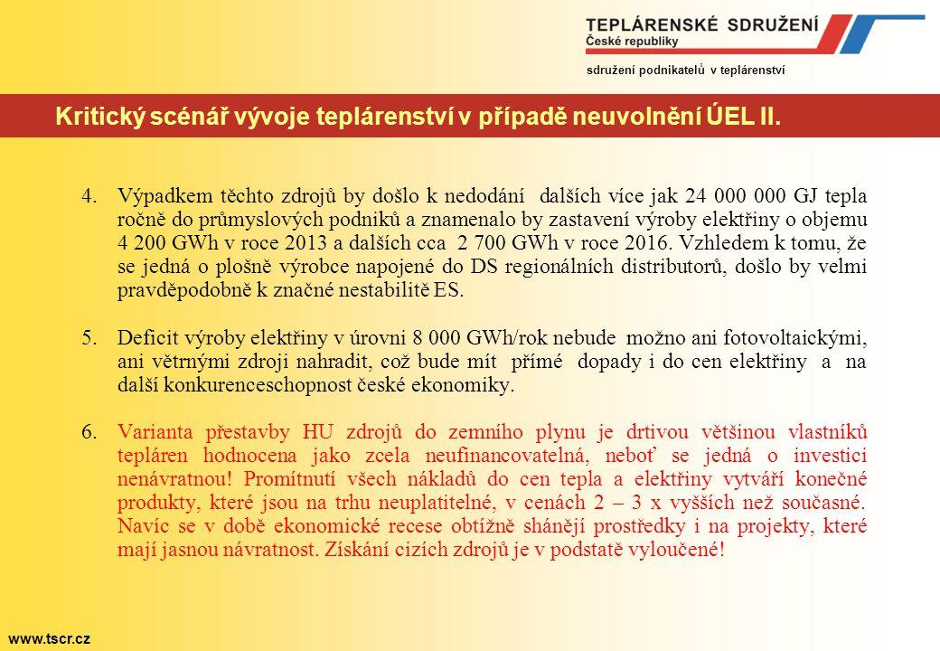 sdružení podnikatelů v teplárenství www.tscr.cz Kritický scénář vývoje teplárenství v případě neuvolnění ÚEL III.