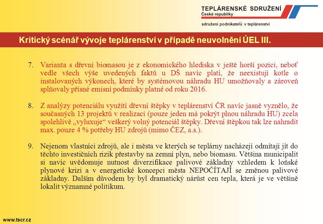 sdružení podnikatelů v teplárenství www.tscr.cz Kritický scénář vývoje teplárenství v případě neuvolnění ÚEL III. 7.Varianta s dřevní biomasou je z ek