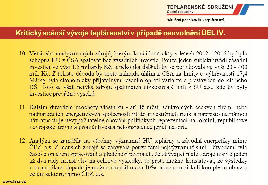 sdružení podnikatelů v teplárenství www.tscr.cz Analýza současné situace na trhu s dřevní biomasou I.