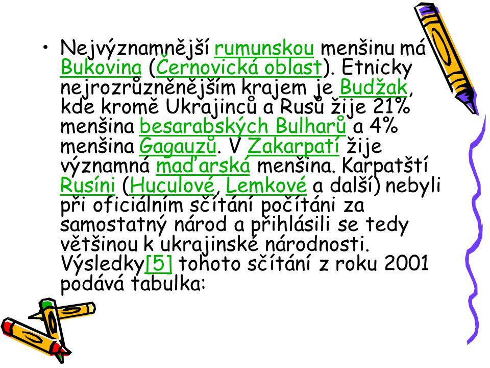 Nejvýznamnější rumunskou menšinu má Bukovina (Černovická oblast). Etnicky nejrozrůzněnějším krajem je Budžak, kde kromě Ukrajinců a Rusů žije 21% menš