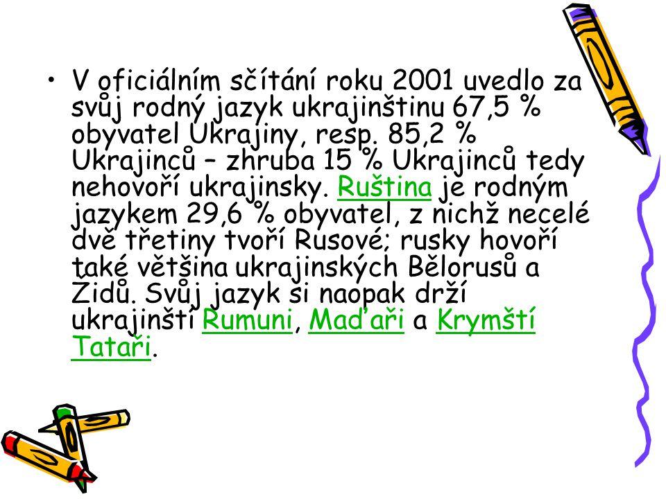 V oficiálním sčítání roku 2001 uvedlo za svůj rodný jazyk ukrajinštinu 67,5 % obyvatel Ukrajiny, resp. 85,2 % Ukrajinců – zhruba 15 % Ukrajinců tedy n