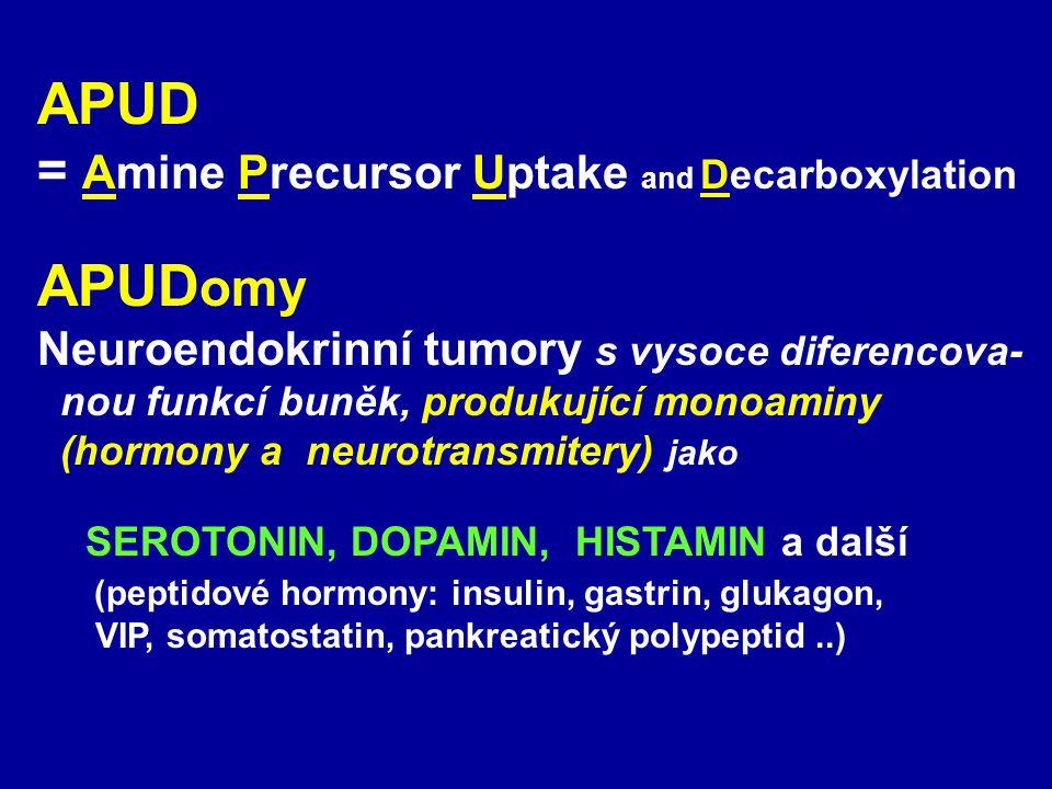 Fenylalanin 3-methoxytyramin HOMOVANILOVÁ Tyrosin DOPA DOPAMIN 3,4-dihydroxyfenylacetát Adrenalin Noradrenalin Metanefrin Normetanefrin Aldehyd dihydr