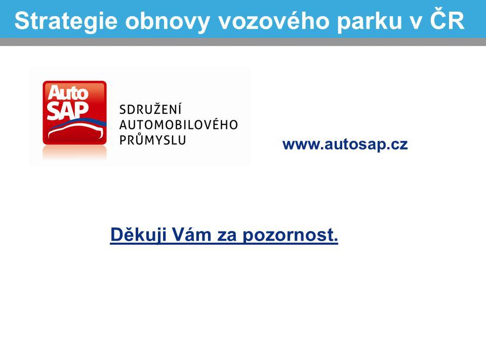 Děkuji Vám za pozornost. Strategie obnovy vozového parku v ČR www.autosap.cz