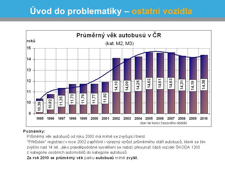 Nástroje zavedené v současné době v ČR