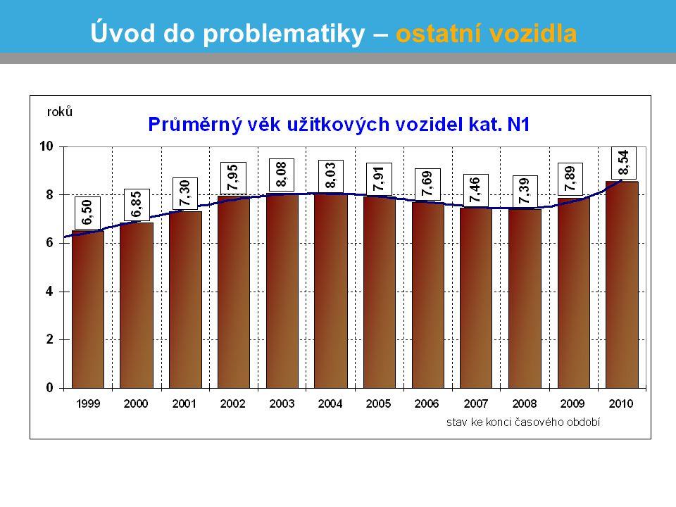 Nástroje nyní zavedené v ČR Nebudu zde detailně popisovat jednotlivé nástroje a možnosti přiřazení kritérií.