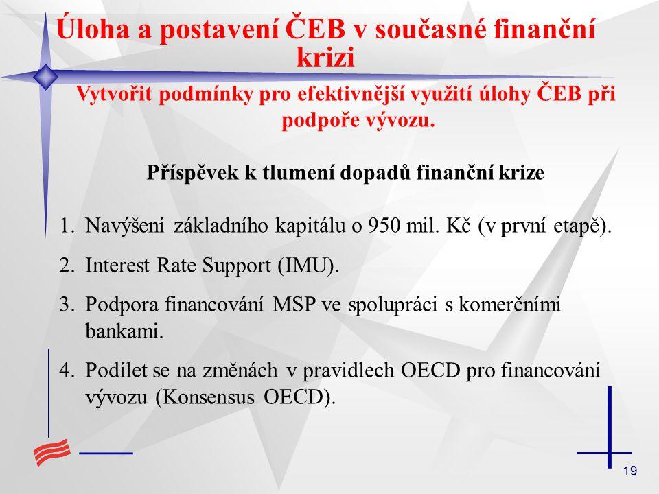 19 Vytvořit podmínky pro efektivnější využití úlohy ČEB při podpoře vývozu.