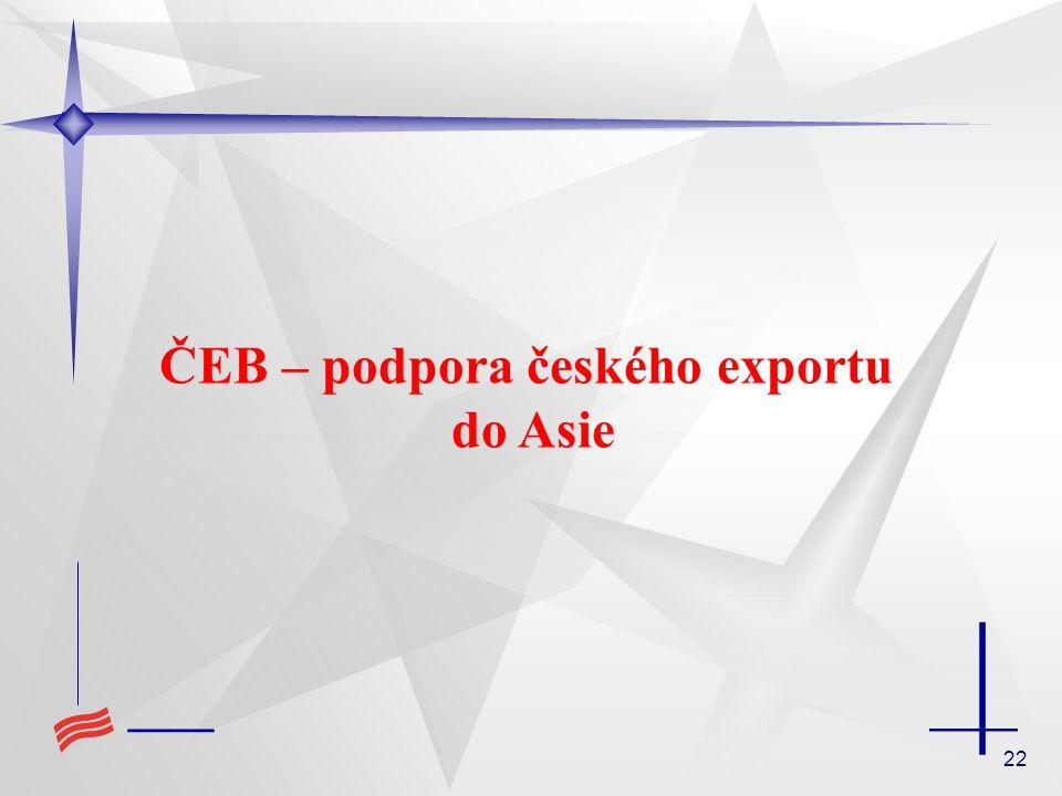22 ČEB – podpora českého exportu do Asie