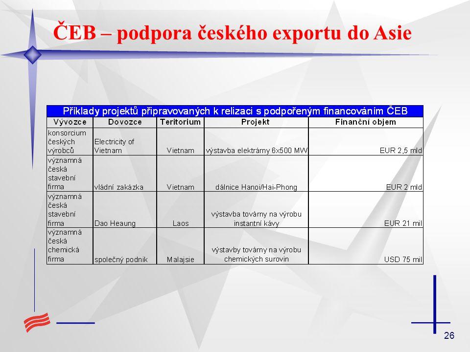 26 ČEB – podpora českého exportu do Asie