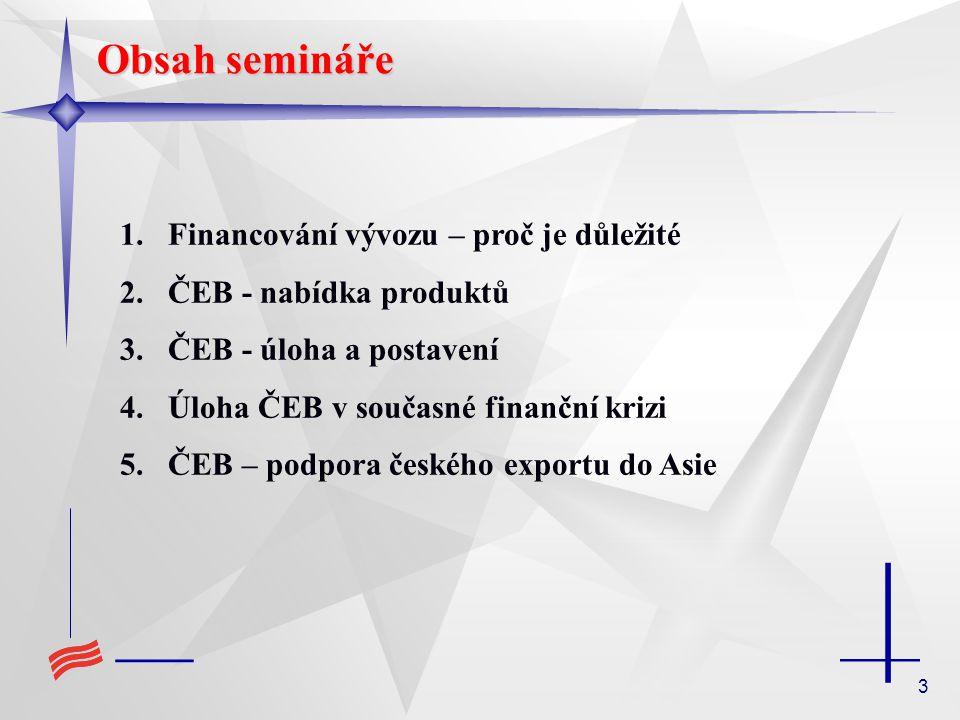 3 Obsah semináře 1.Financování vývozu – proč je důležité 2.ČEB - nabídka produktů 3.ČEB - úloha a postavení 4.Úloha ČEB v současné finanční krizi 5.ČEB – podpora českého exportu do Asie