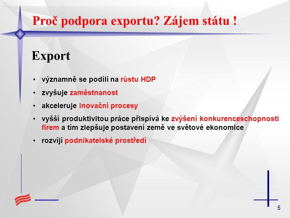 5 Proč podpora exportu. Zájem státu .