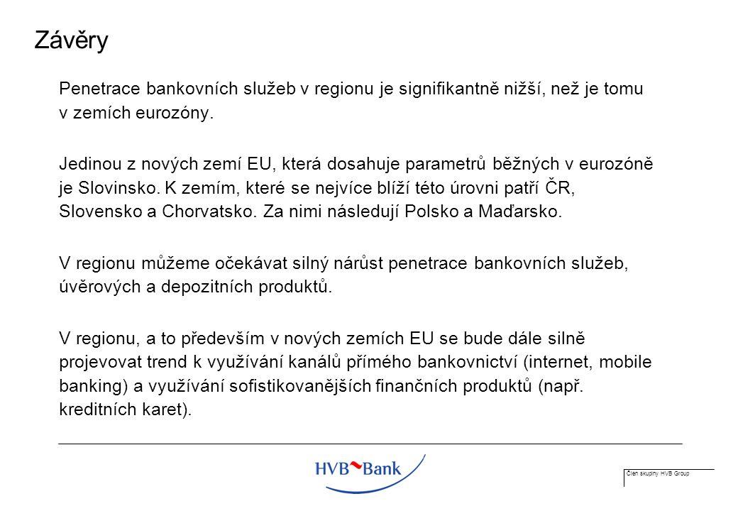 Člen skupiny HVB Group Závěry Penetrace bankovních služeb v regionu je signifikantně nižší, než je tomu v zemích eurozóny.