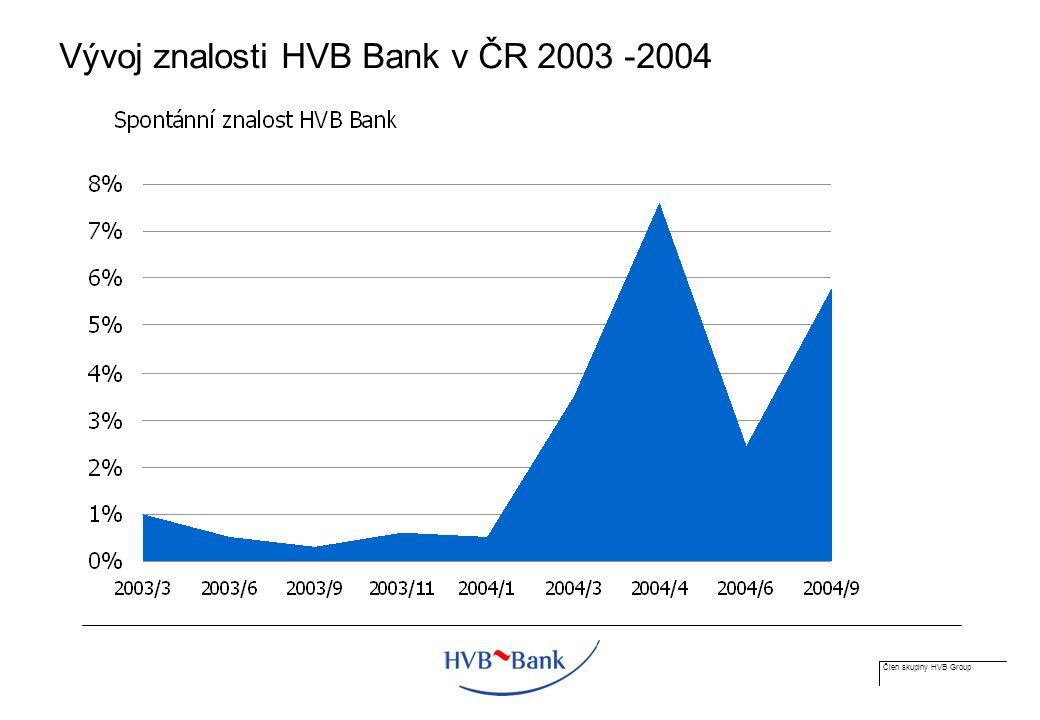 Člen skupiny HVB Group Vývoj znalosti HVB Bank v ČR 2003 -2004