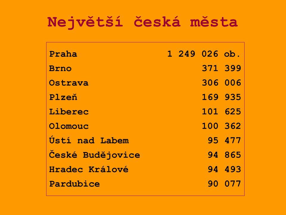 Praha 1 249 026 ob. Brno371 399 Ostrava306 006 Plzeň169 935 Liberec101 625 Olomouc100 362 Ústí nad Labem95 477 České Budějovice94 865 Hradec Králové94