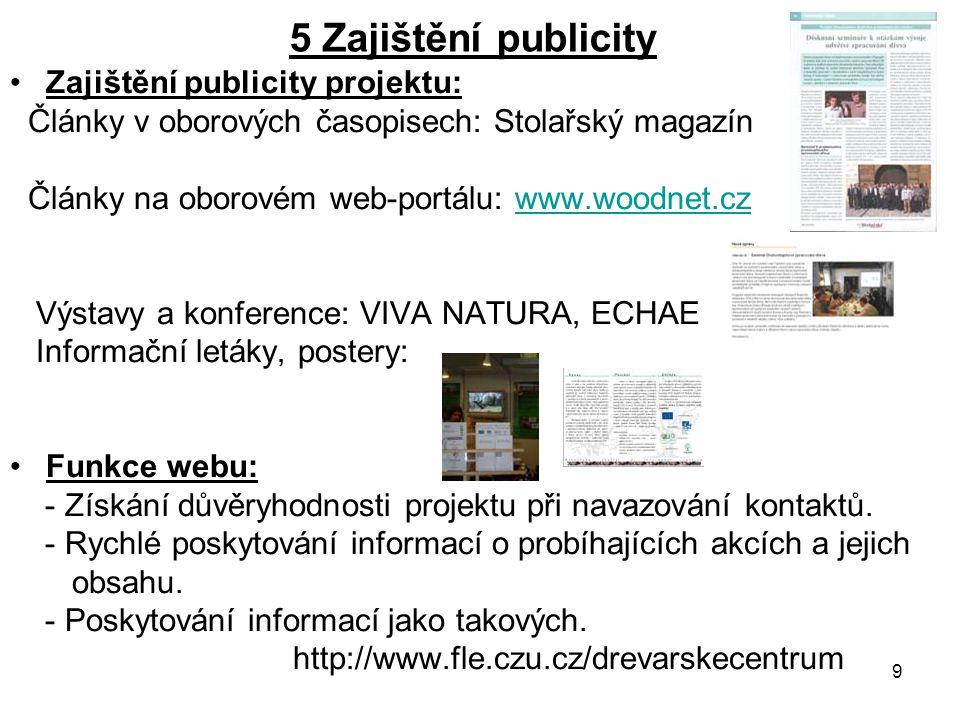 9 5 Zajištění publicity Zajištění publicity projektu: Články v oborových časopisech: Stolařský magazín Články na oborovém web-portálu: www.woodnet.czw