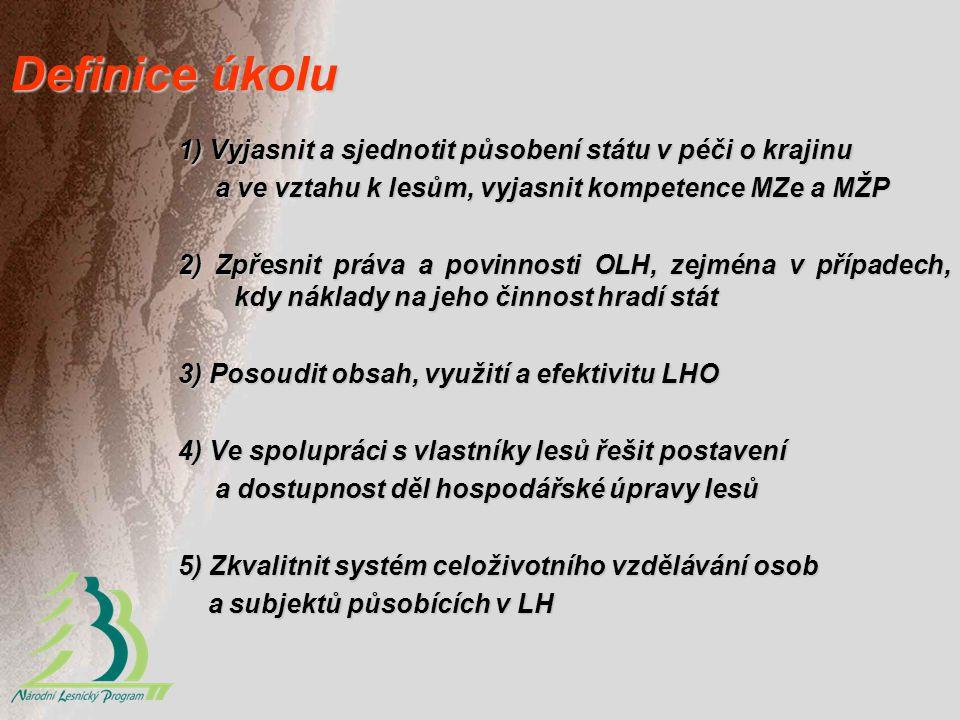 Definice úkolu 1) Vyjasnit a sjednotit působení státu v péči o krajinu a ve vztahu k lesům, vyjasnit kompetence MZe a MŽP a ve vztahu k lesům, vyjasni