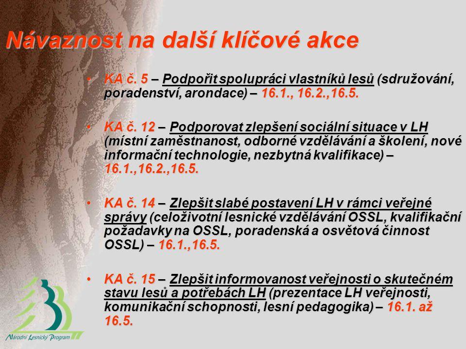 Návaznost na další klíčové akce KA č. 5 – Podpořit spolupráci vlastníků lesů (sdružování, poradenství, arondace) – 16.1., 16.2.,16.5.KA č. 5 – Podpoři