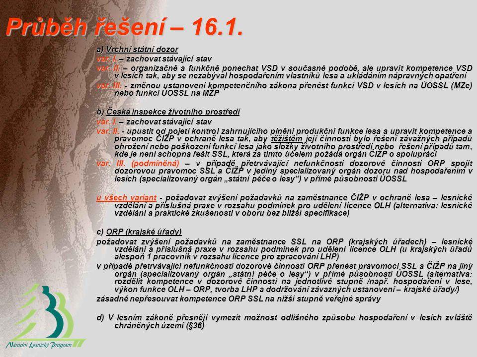 Průběh řešení – 16.1. a) Vrchní státní dozor var. I. – zachovat stávající stav var. II. – organizačně a funkčně ponechat VSD v současné podobě, ale up