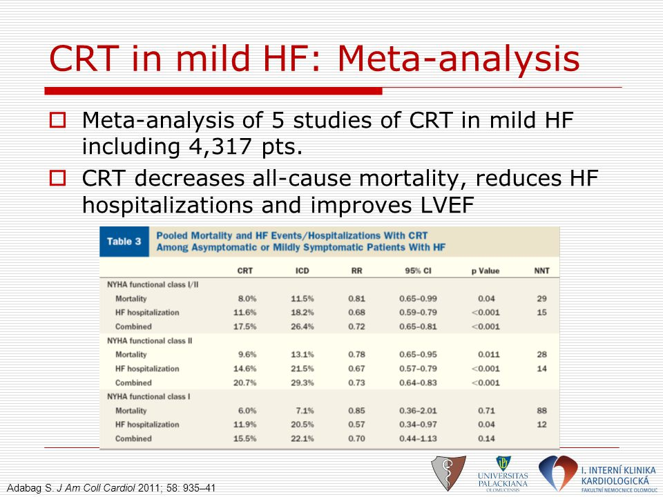 CRT in mild HF: Meta-analysis  Meta-analysis of 5 studies of CRT in mild HF including 4,317 pts.  CRT decreases all-cause mortality, reduces HF hosp