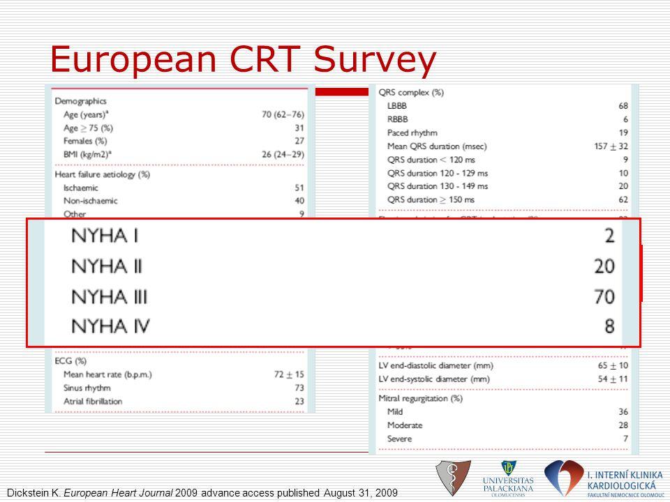 European CRT Survey Dickstein K. European Heart Journal 2009 advance access published August 31, 2009