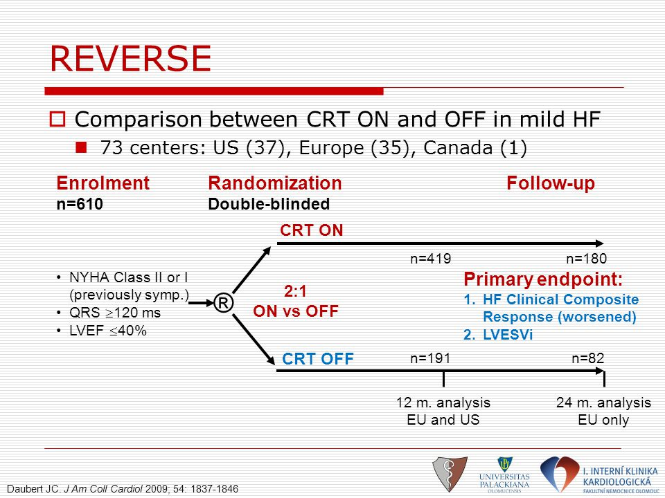 REVERSE  Comparison between CRT ON and OFF in mild HF 73 centers: US (37), Europe (35), Canada (1) CRT ON NYHA Class II or I (previously symp.) QRS 