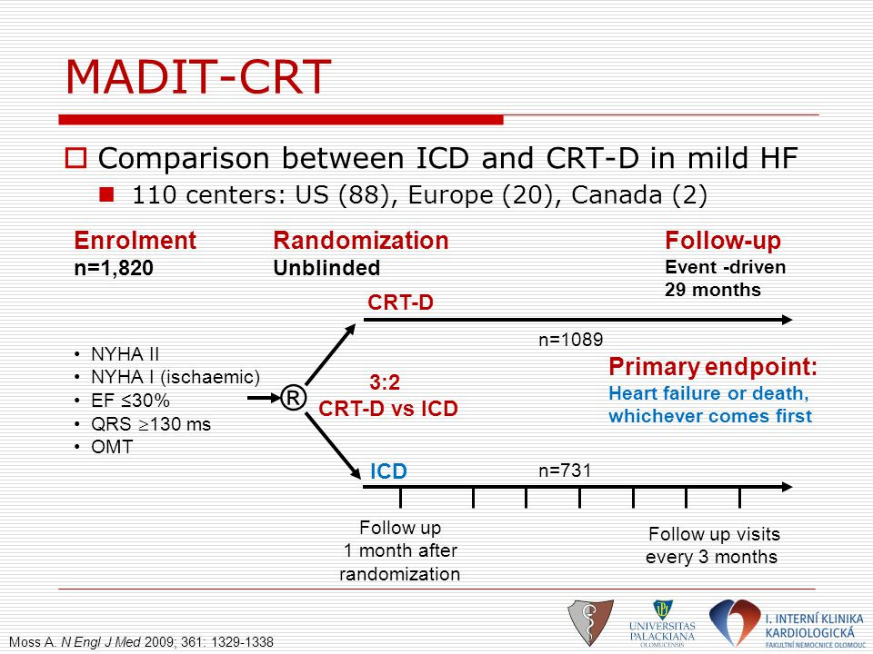 MADIT-CRT  Comparison between ICD and CRT-D in mild HF 110 centers: US (88), Europe (20), Canada (2) CRT-D NYHA II NYHA I (ischaemic) EF ≤30% QRS  1