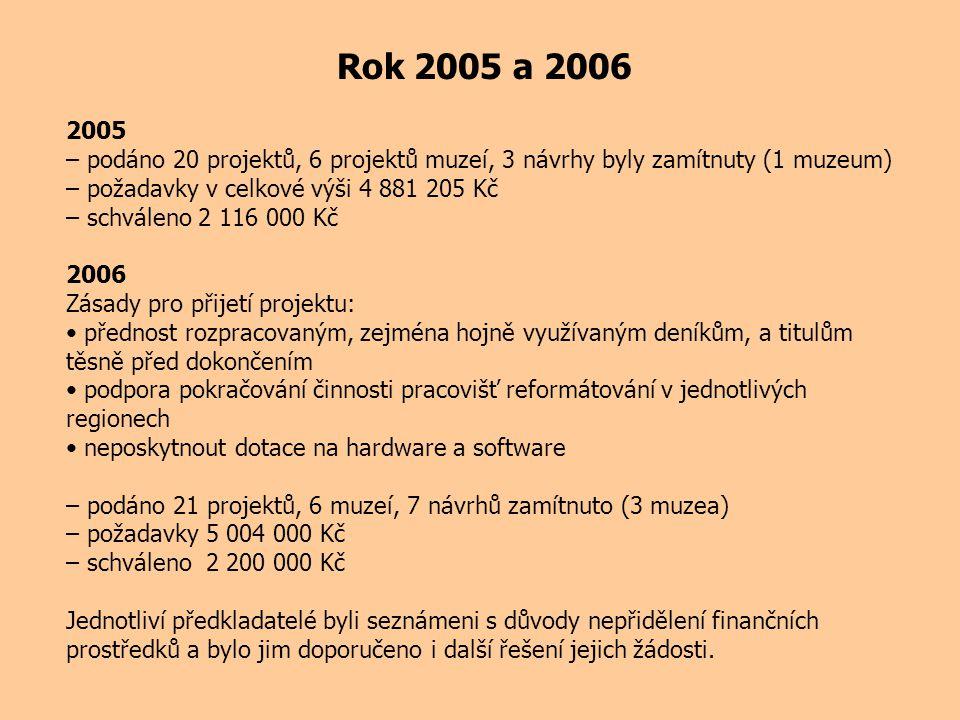 Rok 2005 a 2006 2005 – podáno 20 projektů, 6 projektů muzeí, 3 návrhy byly zamítnuty (1 muzeum) – požadavky v celkové výši 4 881 205 Kč – schváleno 2 116 000 Kč 2006 Zásady pro přijetí projektu: přednost rozpracovaným, zejména hojně využívaným deníkům, a titulům těsně před dokončením podpora pokračování činnosti pracovišť reformátování v jednotlivých regionech neposkytnout dotace na hardware a software – podáno 21 projektů, 6 muzeí, 7 návrhů zamítnuto (3 muzea) – požadavky 5 004 000 Kč – schváleno 2 200 000 Kč Jednotliví předkladatelé byli seznámeni s důvody nepřidělení finančních prostředků a bylo jim doporučeno i další řešení jejich žádosti.