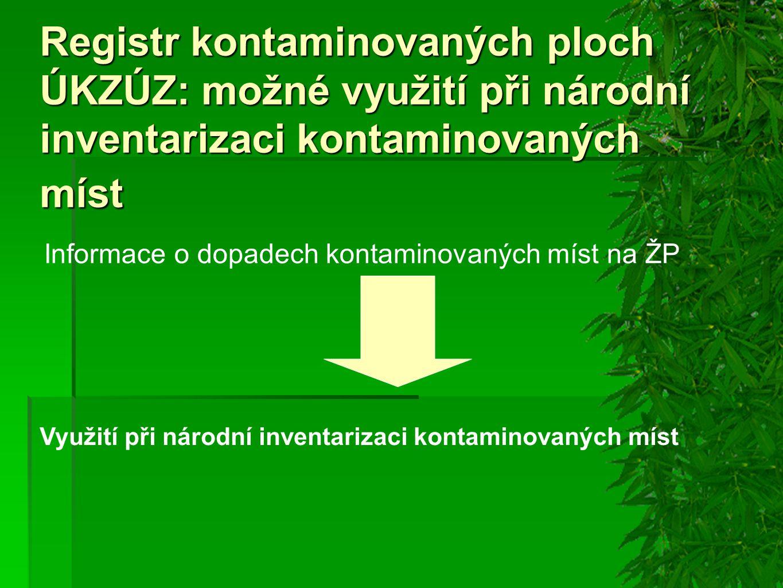 Registr kontaminovaných ploch ÚKZÚZ: možné využití při národní inventarizaci kontaminovaných míst Informace o dopadech kontaminovaných míst na ŽP Využití při národní inventarizaci kontaminovaných míst
