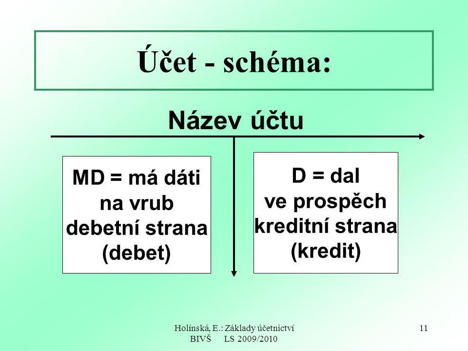 Holínská, E.: Základy účetnictví BIVŠ LS 2009/2010 11 Účet - schéma: Název účtu MD = má dáti na vrub debetní strana (debet) D = dal ve prospěch kreditní strana (kredit)