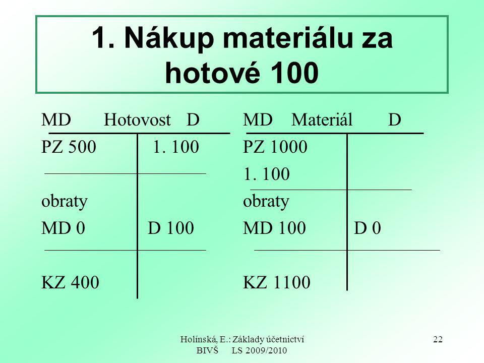 Holínská, E.: Základy účetnictví BIVŠ LS 2009/2010 22 1. Nákup materiálu za hotové 100 MD HotovostD PZ 500 1. 100 obraty MD 0 D 100 KZ 400 MDMateriálD