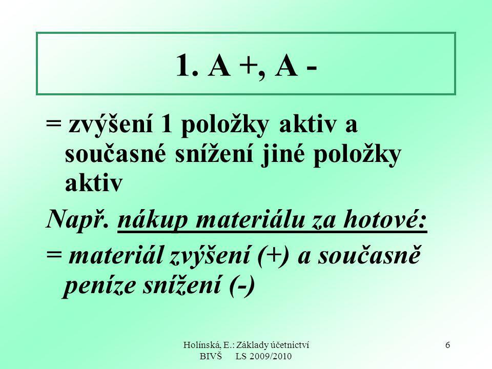 Holínská, E.: Základy účetnictví BIVŠ LS 2009/2010 6 1. A +, A - = zvýšení 1 položky aktiv a současné snížení jiné položky aktiv Např. nákup materiálu