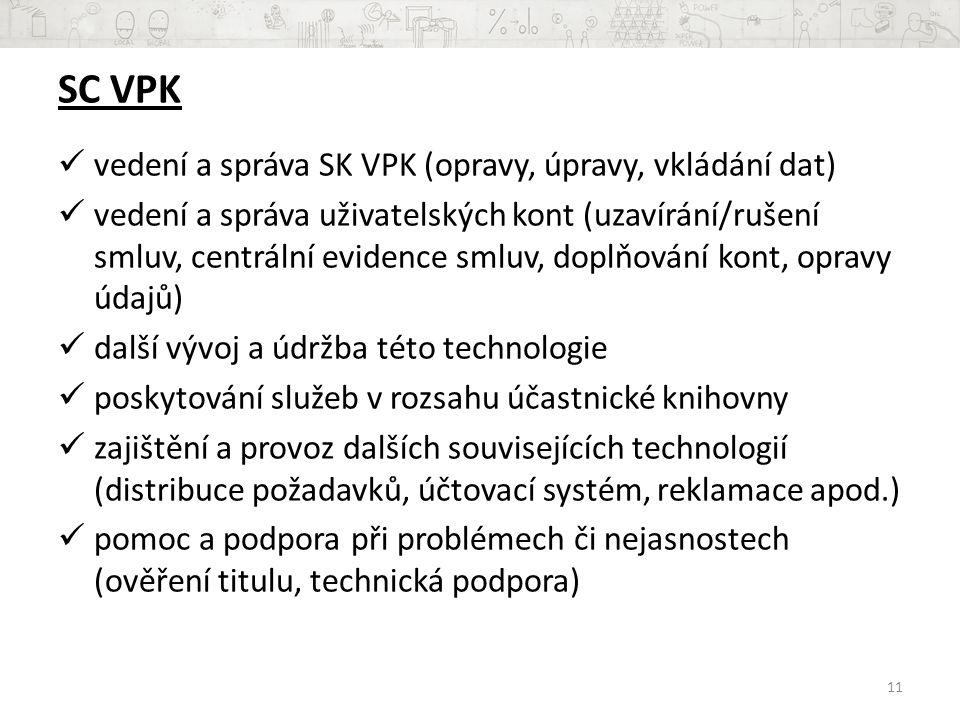 SC VPK vedení a správa SK VPK (opravy, úpravy, vkládání dat) vedení a správa uživatelských kont (uzavírání/rušení smluv, centrální evidence smluv, doplňování kont, opravy údajů) další vývoj a údržba této technologie poskytování služeb v rozsahu účastnické knihovny zajištění a provoz dalších souvisejících technologií (distribuce požadavků, účtovací systém, reklamace apod.) pomoc a podpora při problémech či nejasnostech (ověření titulu, technická podpora) 11