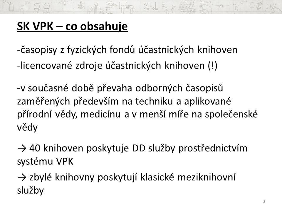 SK VPK – co obsahuje -časopisy z fyzických fondů účastnických knihoven -licencované zdroje účastnických knihoven (!) -v současné době převaha odborných časopisů zaměřených především na techniku a aplikované přírodní vědy, medicínu a v menší míře na společenské vědy → 40 knihoven poskytuje DD služby prostřednictvím systému VPK → zbylé knihovny poskytují klasické meziknihovní služby 3