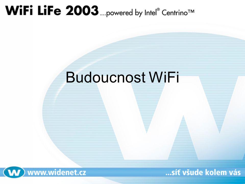 Budoucnost WiFi technologie vyšší rychlosti (100 Mb/s v roce 2004, 300 Mb/s v roce 2007) vyšší bezpečnost (802.11i) nové frekvence 5 GHz v roce 2004 (802.11h) lepší roaming bezdrátové propojení WDS