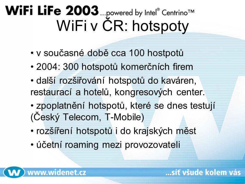 WiFi v ČR: hotspoty v současné době cca 100 hostpotů 2004: 300 hotspotů komerčních firem další rozšiřování hotspotů do kaváren, restaurací a hotelů, kongresových center.