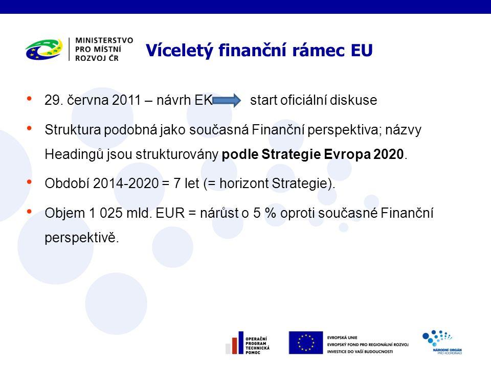 29. června 2011 – návrh EK start oficiální diskuse Struktura podobná jako současná Finanční perspektiva; názvy Headingů jsou strukturovány podle Strat