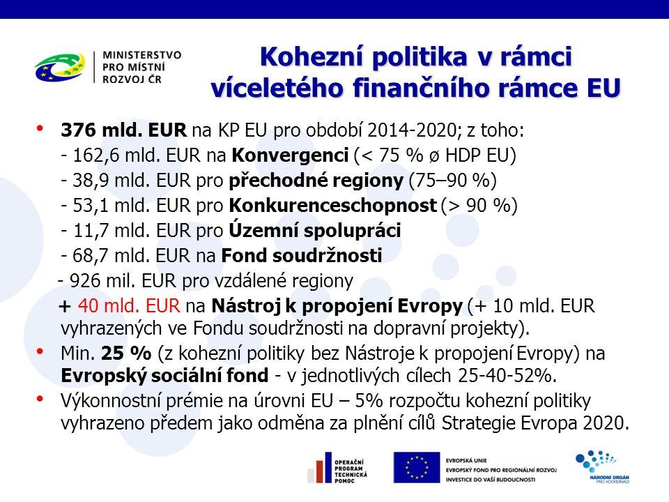 376 mld.EUR na KP EU pro období 2014-2020; z toho: - 162,6 mld.