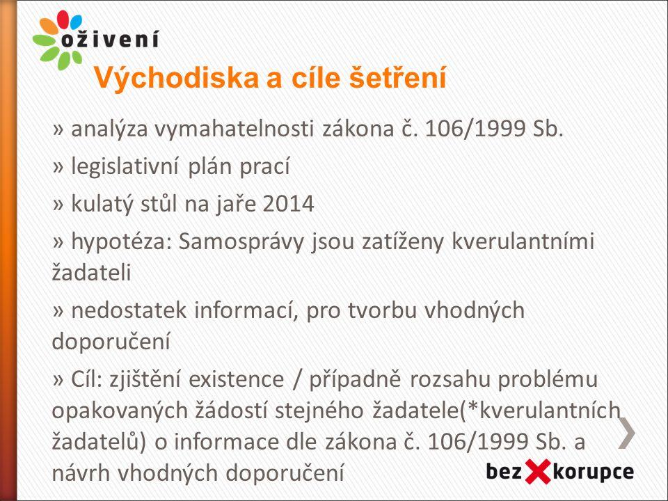 » analýza vymahatelnosti zákona č. 106/1999 Sb.