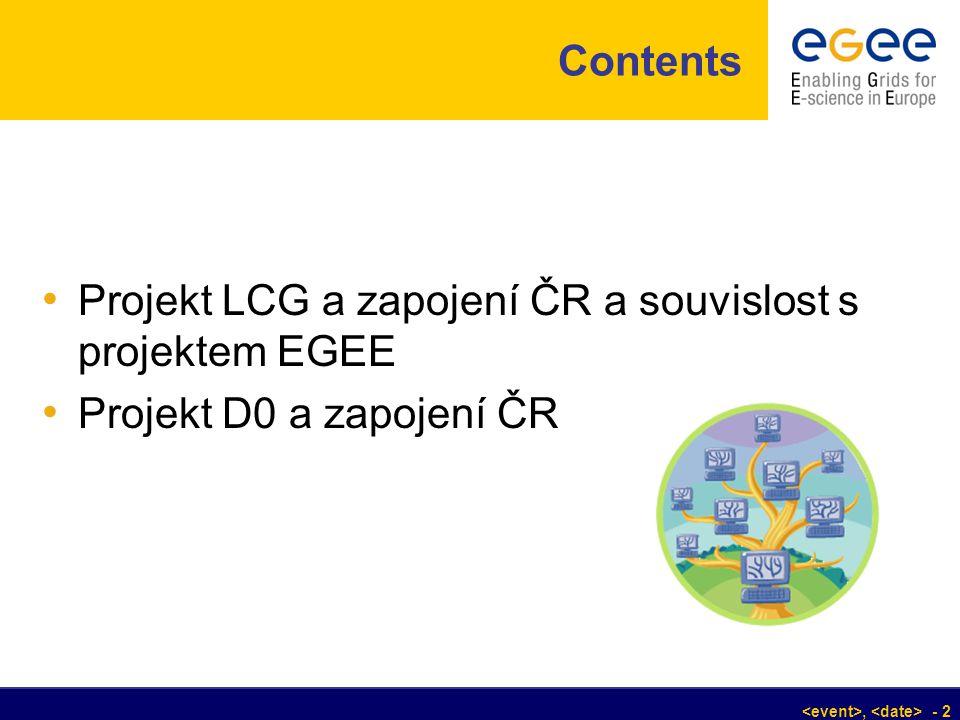 , - 3 Projekt LCG a zapojení ČR LCG - LHC Computing Grid middleware a infrastruktura vyvíjená v laboratoři CERN v Ženevě, http://cern.ch/ V roce 2007 bude v CERN uveden do provozu největší urychlovač elementárních částic na světě, LHC (Large Hadron Collider), http://cern.ch/lhc/