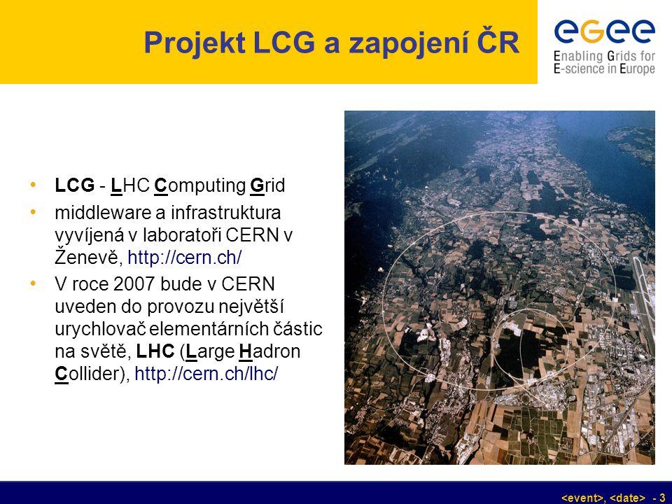 , - 3 Projekt LCG a zapojení ČR LCG - LHC Computing Grid middleware a infrastruktura vyvíjená v laboratoři CERN v Ženevě, http://cern.ch/ V roce 2007