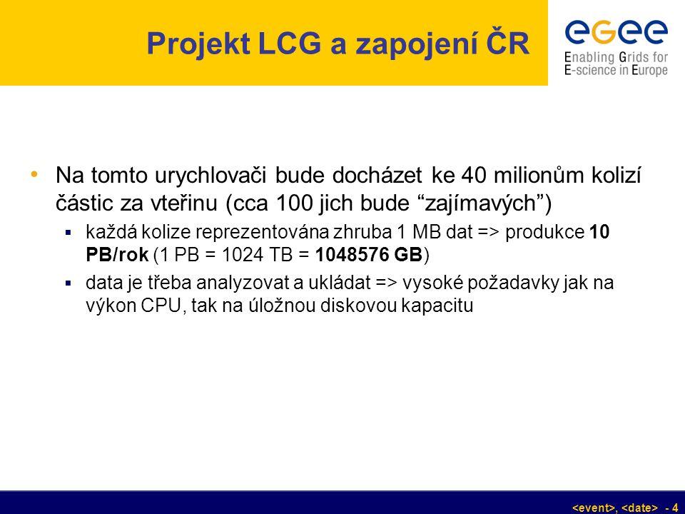 , - 5 Projekt LCG a zapojení ČR Gridový projekt LCG, http://cern.ch/lcg/ - vychází z předchozího evropského projektu DataGrid Vývoj a distribuce centralizována v CERN Do projektu se zapojují především instituce, které se podílí na experimentech prováděných na LHC (experimenty ATLAS, ALICE, LHCb, CMS) V současné době zapojeno 82 institucí (respektive výpočetních clusterů) 9000 CPU, 100 PB diskového prostoru Probíhají masivní testy nad simulovanými daty (viz prezentace J.