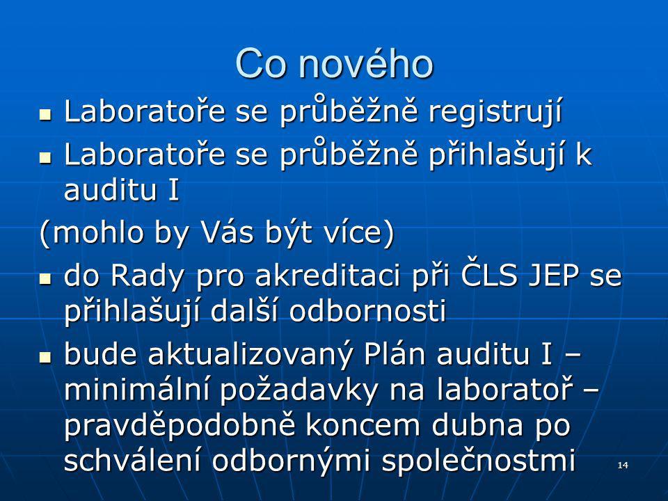 Co nového Laboratoře se průběžně registrují Laboratoře se průběžně registrují Laboratoře se průběžně přihlašují k auditu I Laboratoře se průběžně přihlašují k auditu I (mohlo by Vás být více) do Rady pro akreditaci při ČLS JEP se přihlašují další odbornosti do Rady pro akreditaci při ČLS JEP se přihlašují další odbornosti bude aktualizovaný Plán auditu I – minimální požadavky na laboratoř – pravděpodobně koncem dubna po schválení odbornými společnostmi bude aktualizovaný Plán auditu I – minimální požadavky na laboratoř – pravděpodobně koncem dubna po schválení odbornými společnostmi 14