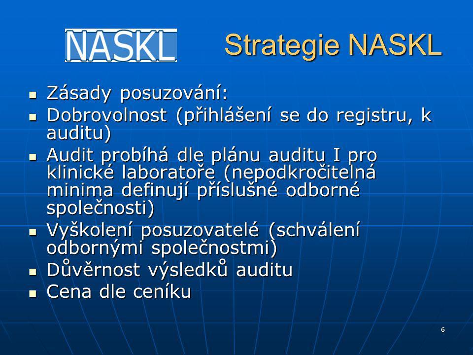 6 Strategie NASKL Strategie NASKL Zásady posuzování: Zásady posuzování: Dobrovolnost (přihlášení se do registru, k auditu) Dobrovolnost (přihlášení se do registru, k auditu) Audit probíhá dle plánu auditu I pro klinické laboratoře (nepodkročitelná minima definují příslušné odborné společnosti) Audit probíhá dle plánu auditu I pro klinické laboratoře (nepodkročitelná minima definují příslušné odborné společnosti) Vyškolení posuzovatelé (schválení odbornými společnostmi) Vyškolení posuzovatelé (schválení odbornými společnostmi) Důvěrnost výsledků auditu Důvěrnost výsledků auditu Cena dle ceníku Cena dle ceníku