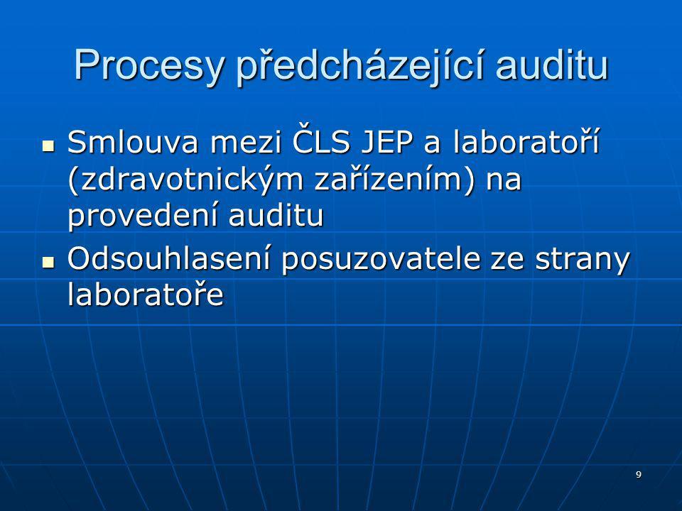 10 Procesy předcházející auditu Odsouhlasení termínu auditu ze strany laboratoře a posuzovatele Odsouhlasení termínu auditu ze strany laboratoře a posuzovatele Vystavení objednávky posuzovatele pro provedení auditu I ze strany NASKL a schválení objednávky posuzovatelem Vystavení objednávky posuzovatele pro provedení auditu I ze strany NASKL a schválení objednávky posuzovatelem Prohlášení posuzovatele Prohlášení posuzovatele