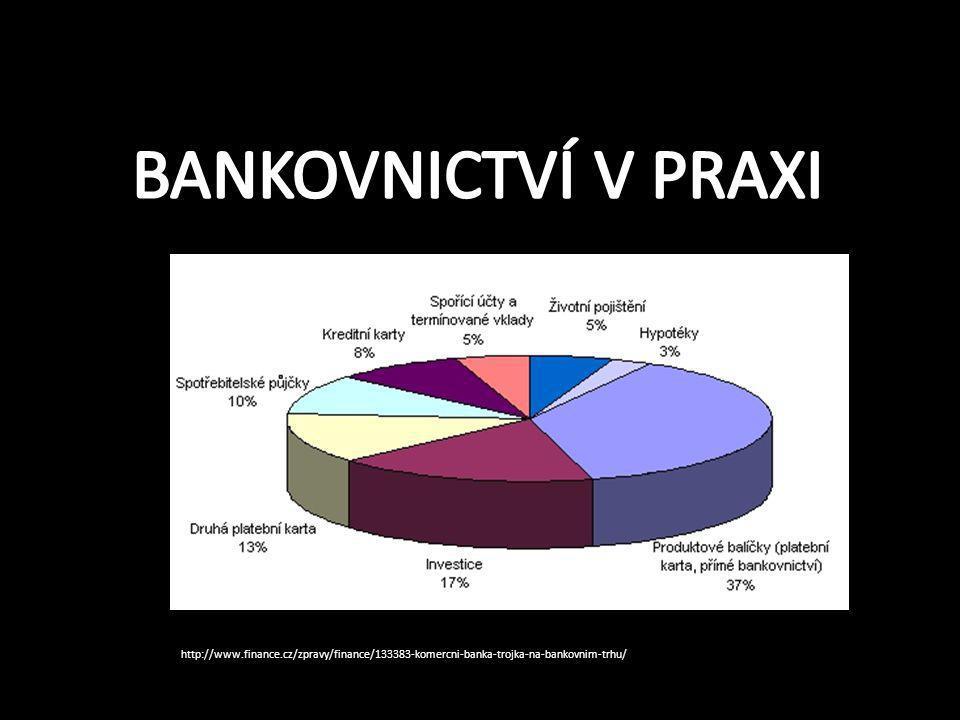 http://www.finance.cz/zpravy/finance/133383-komercni-banka-trojka-na-bankovnim-trhu/