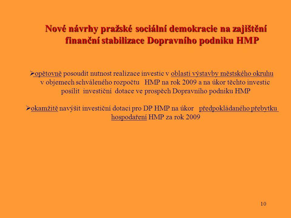 10 Nové návrhy pražské sociální demokracie na zajištění Nové návrhy pražské sociální demokracie na zajištění finanční stabilizace Dopravního podniku H