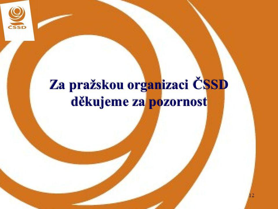 12 Za pražskou organizaci ČSSD děkujeme za pozornost