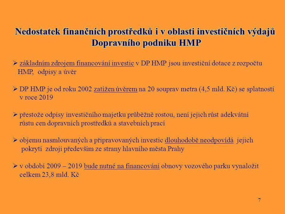 7  základním zdrojem financování investic v DP HMP jsou investiční dotace z rozpočtu HMP, odpisy a úvěr  DP HMP je od roku 2002 zatížen úvěrem na 20